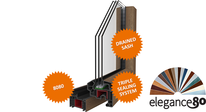 Elegance 80 Series PVC Windows